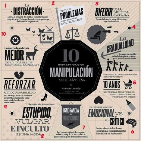 Las-10-Estrategias-de-la-Manipulacion-Mediatica