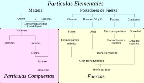 Higgs (2)