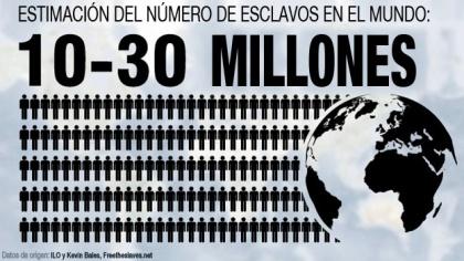 proyecto-libertad-esclavitud-numero-estimado