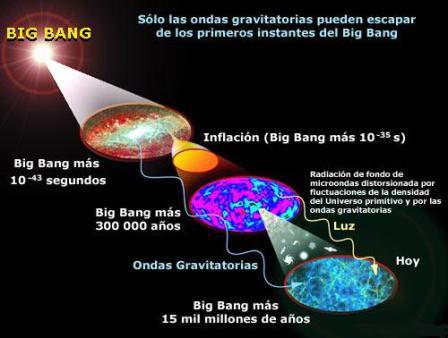 Energia Oscura (2)