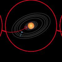 Tipos posibles de civilizaciones: Escala de Kardashov