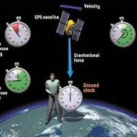 Relación entre Relojes atómicos, Navegadores GPS y Teoría de la Relatividad.