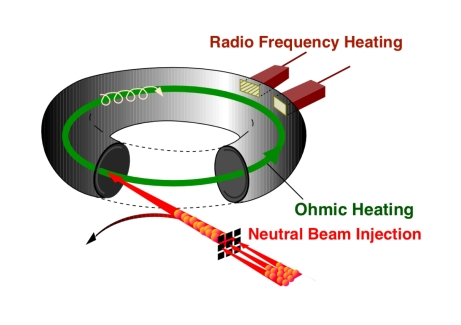 ohimc-heating